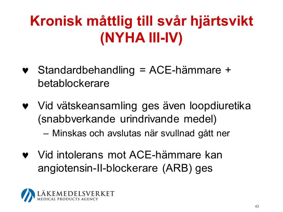 43 Kronisk måttlig till svår hjärtsvikt (NYHA III-IV)  Standardbehandling = ACE-hämmare + betablockerare  Vid vätskeansamling ges även loopdiuretika
