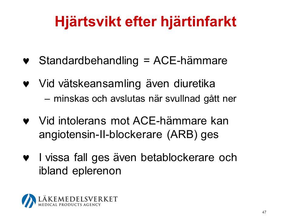 47 Hjärtsvikt efter hjärtinfarkt  Standardbehandling = ACE-hämmare  Vid vätskeansamling även diuretika –minskas och avslutas när svullnad gått ner 