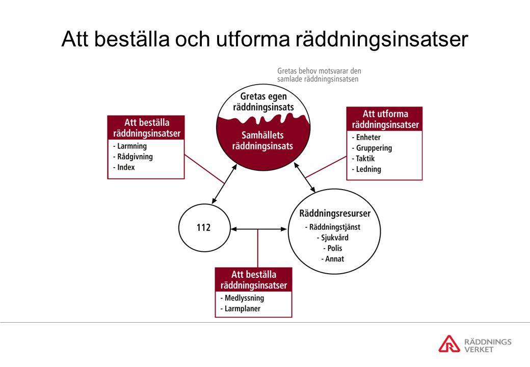 Jönköpings kommuns mål för trygghet och säkerhet I Jönköpings kommun skall alla människor ha en trygg och säker miljö.