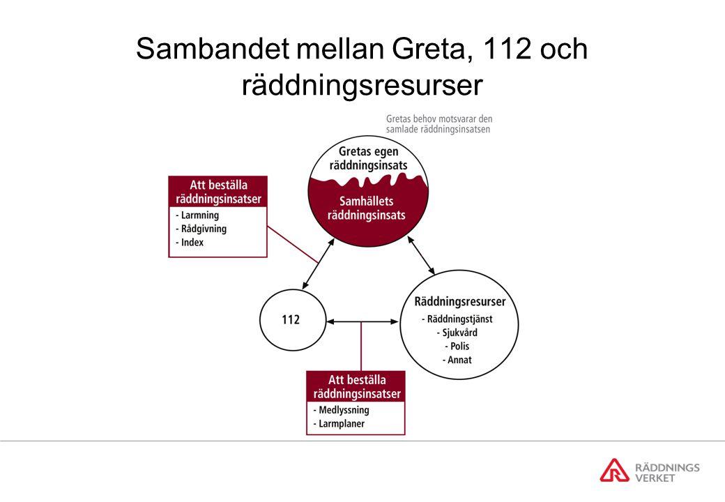 Skillnad i täckning mellan förstahandsperson och räddningsenhet i Norrahammar