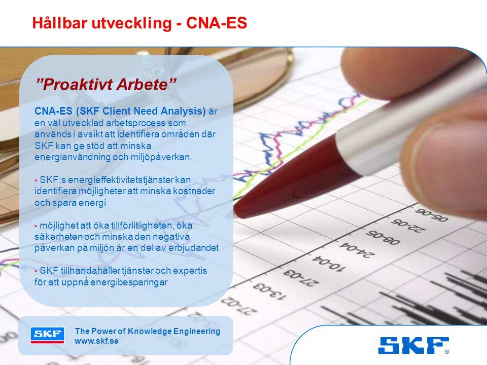 © SKF Group Slide 3October 30, 2007 © SKF Group Slide 3 Rätt Underlag SKF har ett högteknologiskt mätinstrument som används vid tillståndsbaserat underhåll, framförallt vid analys av elmotorers energieffektivitet.