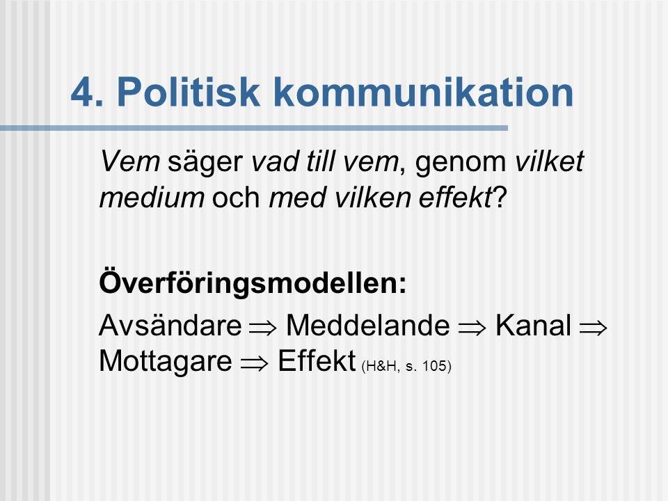 4. Politisk kommunikation Vem säger vad till vem, genom vilket medium och med vilken effekt? Överföringsmodellen: Avsändare  Meddelande  Kanal  Mot