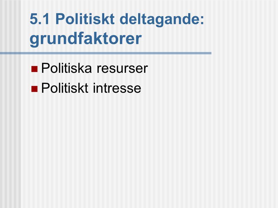5.1 Politiskt deltagande: grundfaktorer  Politiska resurser  Politiskt intresse