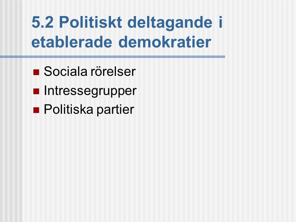 5.2 Politiskt deltagande i etablerade demokratier  Sociala rörelser  Intressegrupper  Politiska partier