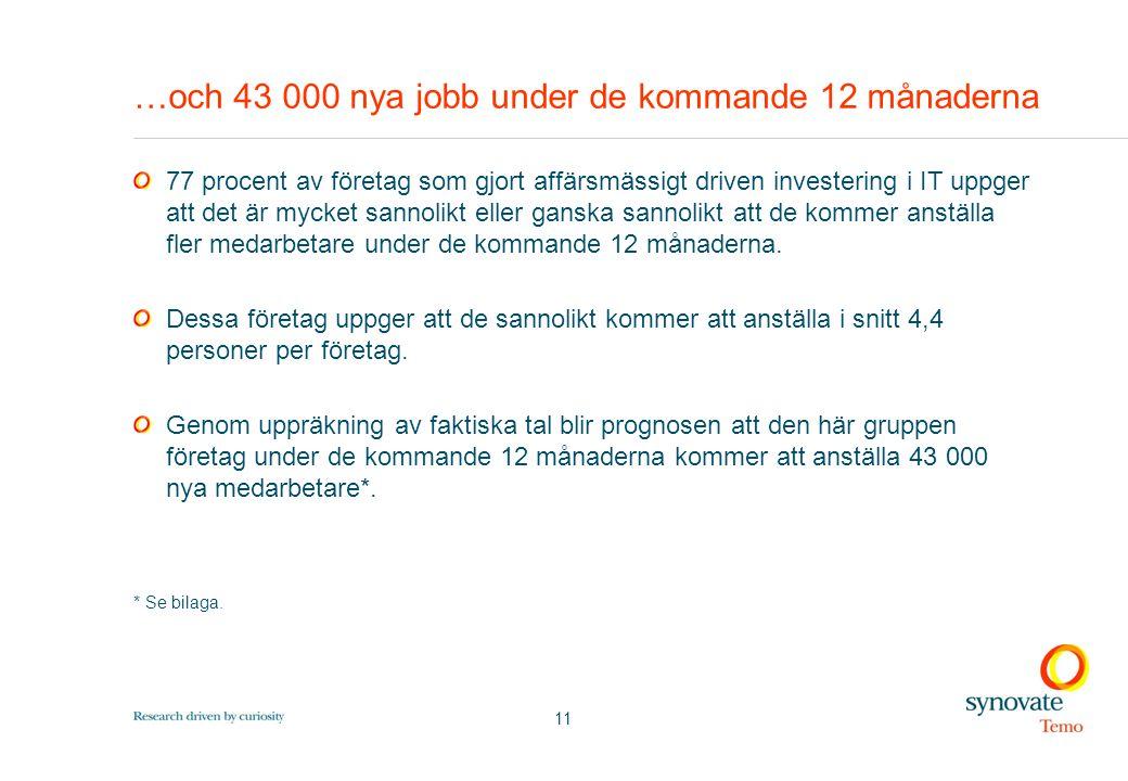 11 …och 43 000 nya jobb under de kommande 12 månaderna 77 procent av företag som gjort affärsmässigt driven investering i IT uppger att det är mycket