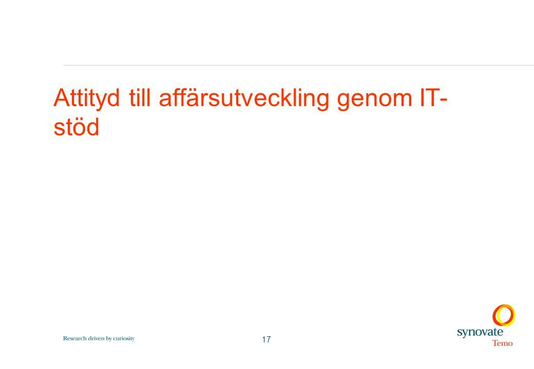 17 Attityd till affärsutveckling genom IT- stöd