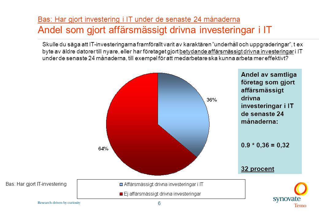 6 Bas: Har gjort investering i IT under de senaste 24 månaderna Andel som gjort affärsmässigt drivna investeringar i IT Skulle du säga att IT-invester