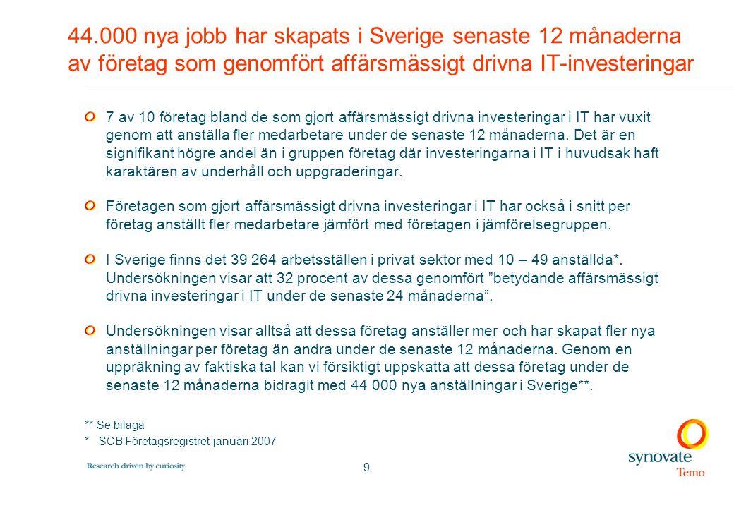 9 44.000 nya jobb har skapats i Sverige senaste 12 månaderna av företag som genomfört affärsmässigt drivna IT-investeringar 7 av 10 företag bland de s