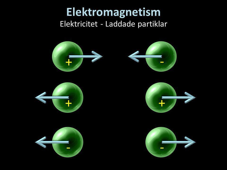 Elektromagnetism Elektricitet - Laddade partiklar + + -- - +