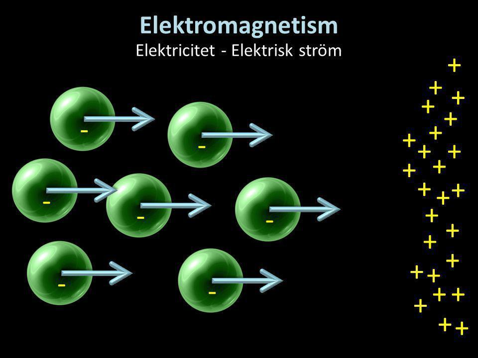 Elektromagnetism Elektricitet - Elektrisk ström - - -- - - - + + + + + + + + + + + + + + + + + + + + + + + + +