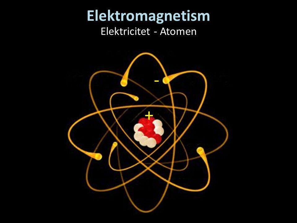 Elektromagnetism Elektricitet - Atomen + -