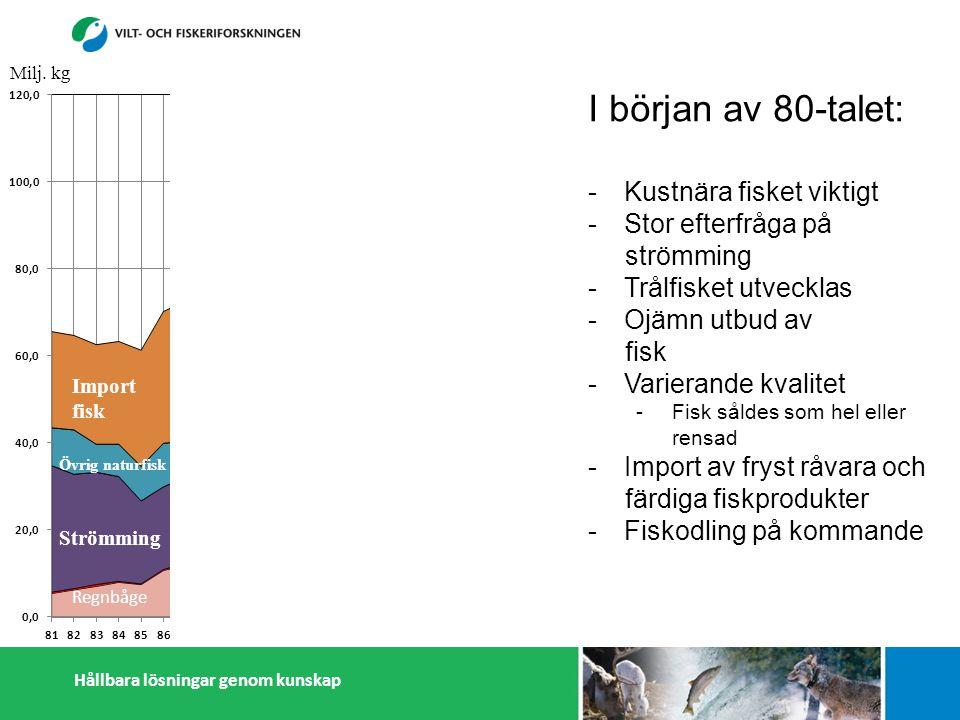 Hållbara lösningar genom kunskap Strömming Övrig naturfisk Import fisk I början av 80-talet: -Kustnära fisket viktigt -Stor efterfråga på strömming -Trålfisket utvecklas -Ojämn utbud av fisk -Varierande kvalitet -Fisk såldes som hel eller rensad -Import av fryst råvara och färdiga fiskprodukter -Fiskodling på kommande Milj.