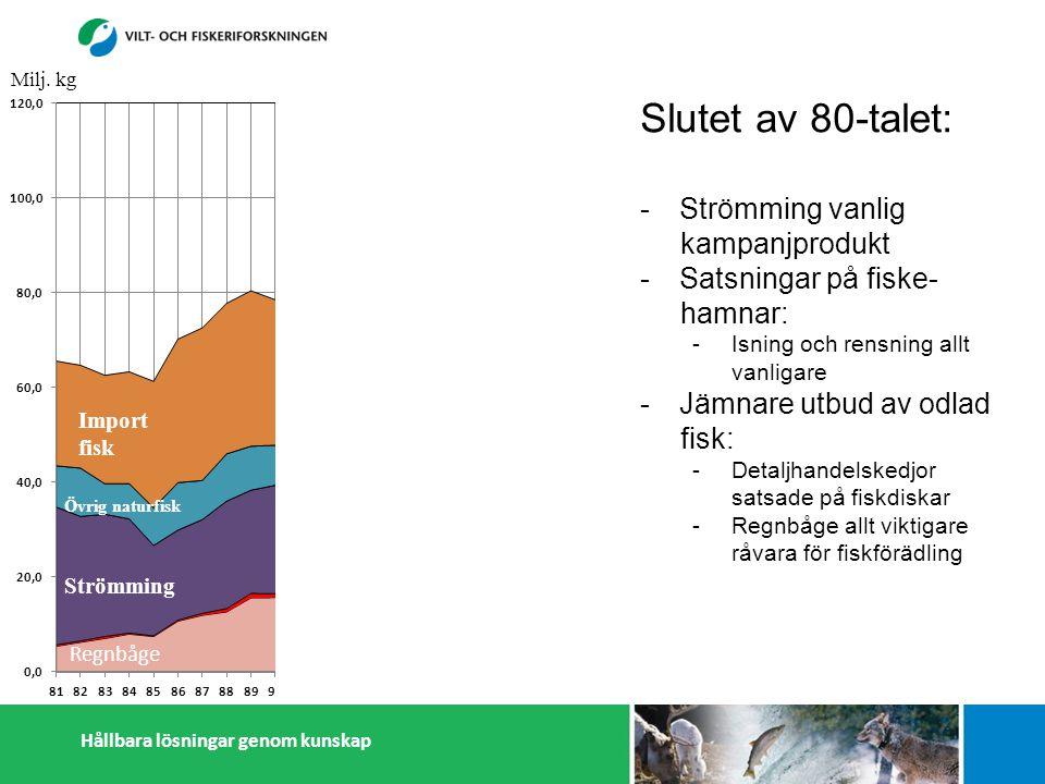 Hållbara lösningar genom kunskap Strömming Övrig naturfisk Import fisk Slutet av 80-talet: -Strömming vanlig kampanjprodukt -Satsningar på fiske- hamnar: -Isning och rensning allt vanligare -Jämnare utbud av odlad fisk: -Detaljhandelskedjor satsade på fiskdiskar -Regnbåge allt viktigare råvara för fiskförädling Milj.