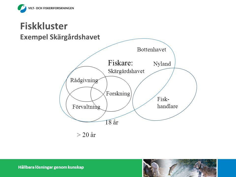 Hållbara lösningar genom kunskap Förvaltning Rådgivning > 20 år Forskning 18 år Fiskare: Skärgårdshavet Bottenhavet Nyland Fisk- handlare Fiskkluster Exempel Skärgårdshavet
