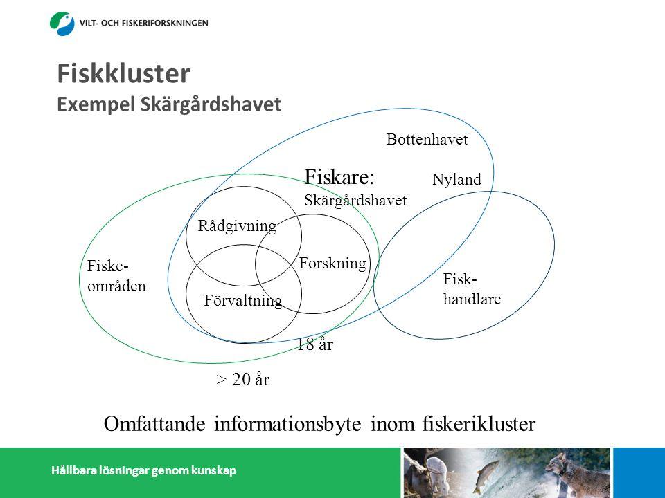 Hållbara lösningar genom kunskap Förvaltning Rådgivning > 20 år Forskning 18 år Fiskare: Skärgårdshavet Bottenhavet Nyland Fisk- handlare Fiske- områden Fiskkluster Exempel Skärgårdshavet Omfattande informationsbyte inom fiskerikluster