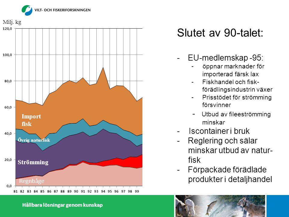 Hållbara lösningar genom kunskap Strömming Övrig naturfisk Import fisk Slutet av 90-talet: -EU-medlemskap -95: - öppnar marknader för importerad färsk lax -Fiskhandel och fisk- förädlingsindustrin växer -Prisstödet för strömming försvinner - Utbud av fileeströmming minskar - Iscontainer i bruk -Reglering och sälar minskar utbud av natur- fisk -Förpackade förädlade produkter i detaljhandel Milj.