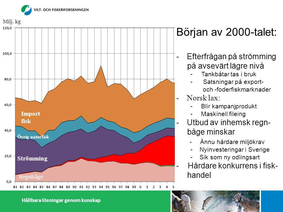 Hållbara lösningar genom kunskap Strömming Övrig naturfisk Import fisk Början av 2000-talet: -Efterfrågan på strömming på avsevärt lägre nivå - Tankbåtar tas i bruk - Satsningar på export- och -foderfiskmarknader -Norsk lax: -Blir kampanjprodukt -Maskinell fileing -Utbud av inhemsk regn- båge minskar - Ännu hårdare miljökrav - Nyinvesteringar i Sverige - Sik som ny odlingsart - Hårdare konkurrens i fisk- handel Milj.
