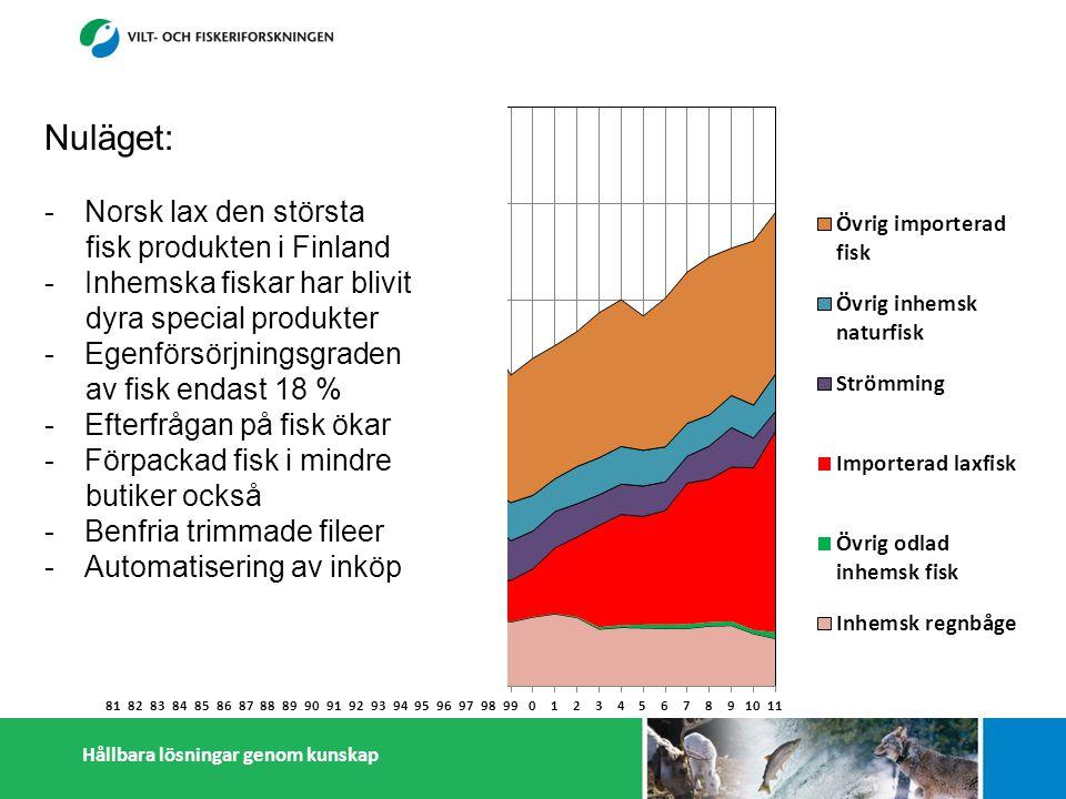 Hållbara lösningar genom kunskap Strömming Övrig naturfisk Import fisk Nuläget: -Norsk lax den största fisk produkten i Finland -Inhemska fiskar har blivit dyra special produkter -Egenförsörjningsgraden av fisk endast 18 % -Efterfrågan på fisk ökar -Förpackad fisk i mindre butiker också -Benfria trimmade fileer -Automatisering av inköp