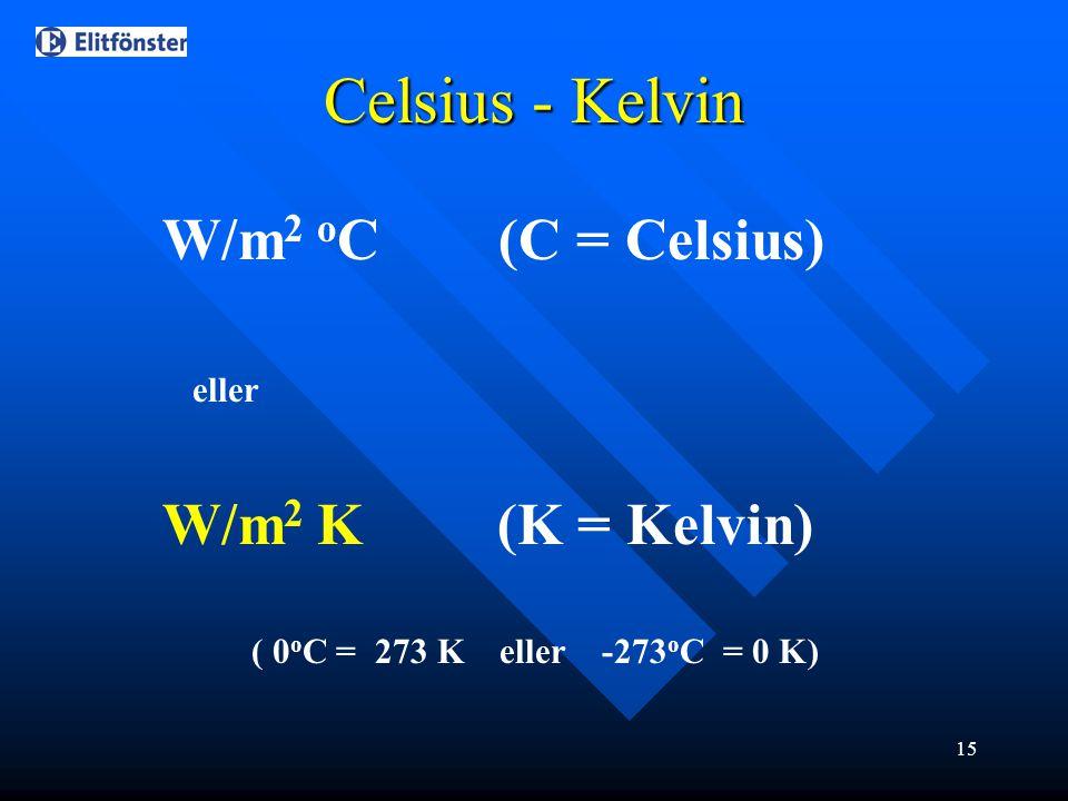 15 W/m 2 o C (C = Celsius) eller W/m 2 K (K = Kelvin) ( 0 o C = 273 K eller -273 o C = 0 K) Celsius - Kelvin