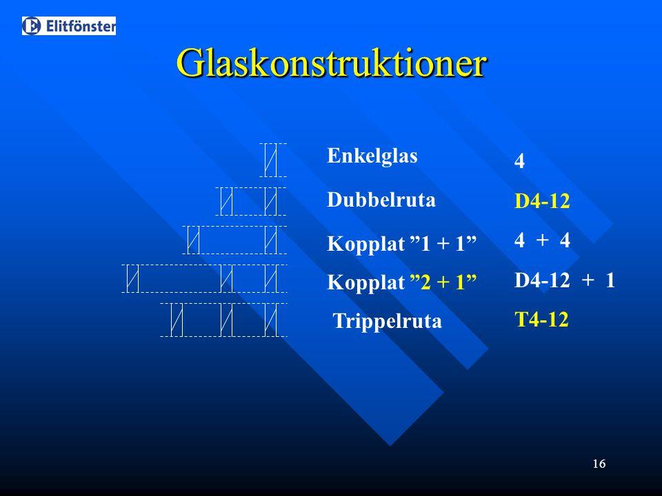 """16 Glaskonstruktioner 4 D4-12 4 + 4 D4-12 + 1 T4-12 Enkelglas Dubbelruta Kopplat """"1 + 1"""" Kopplat """"2 + 1"""" Trippelruta Glaskonstruktioner"""