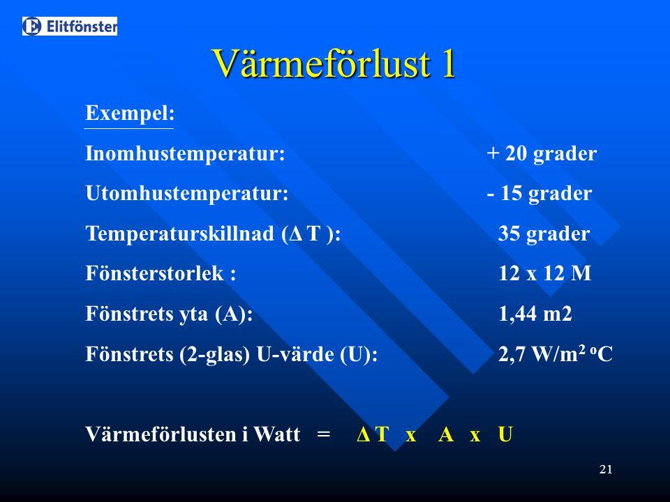 21 Exempel: Inomhustemperatur:+ 20 grader Utomhustemperatur:- 15 grader Temperaturskillnad (Δ T ): 35 grader Fönsterstorlek : 12 x 12 M Fönstrets yta