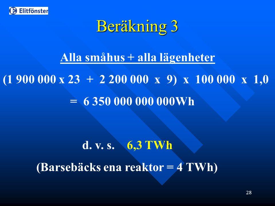 28 Beräkning 3 Alla småhus + alla lägenheter (1 900 000 x 23 + 2 200 000 x 9) x 100 000 x 1,0 = 6 350 000 000 000Wh d. v. s. 6,3 TWh (Barsebäcks ena r