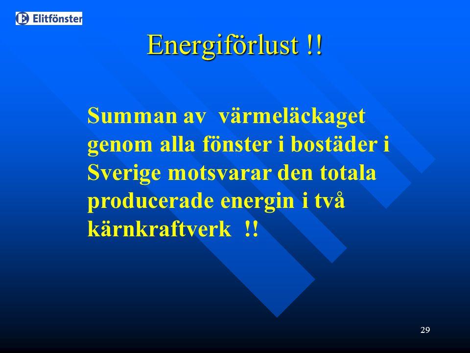 29 Energiförlust !! Summan av värmeläckaget genom alla fönster i bostäder i Sverige motsvarar den totala producerade energin i två kärnkraftverk !!