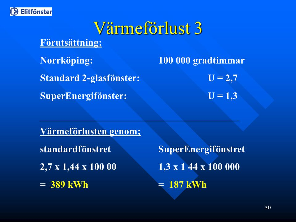 30 Värmeförlust 3 Förutsättning: Norrköping: 100 000 gradtimmar Standard 2-glasfönster: U = 2,7 SuperEnergifönster: U = 1,3 Värmeförlusten genom; stan