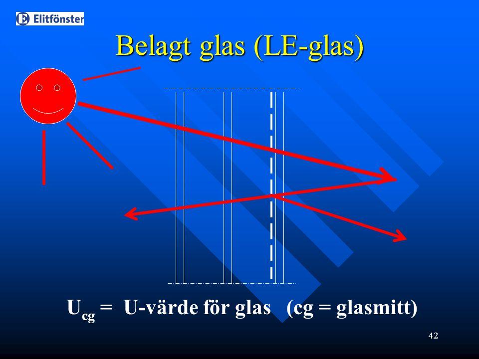 42 Belagt glas (LE-glas) U cg = U-värde för glas (cg = glasmitt)