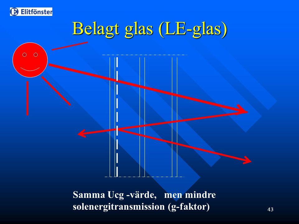 43 Belagt glas (LE-glas) Samma Ucg -värde, men mindre solenergitransmission (g-faktor)
