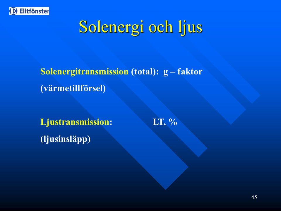 45 Solenergi och ljus Solenergitransmission (total): g – faktor (värmetillförsel) Ljustransmission:LT, % (ljusinsläpp)