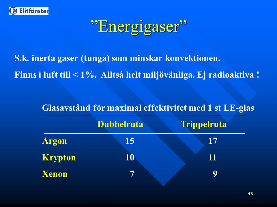 """49 """"Energigaser"""" S.k. inerta gaser (tunga) som minskar konvektionen. Finns i luft till < 1%. Alltså helt miljövänliga. Ej radioaktiva ! Glasavstånd fö"""