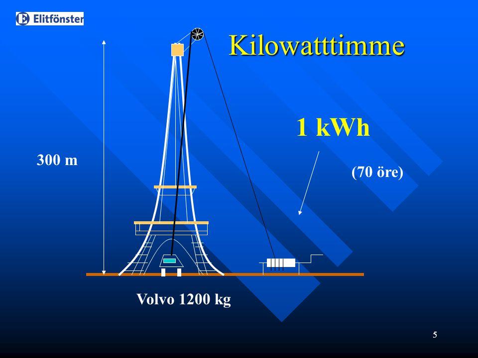 5 300 m Volvo 1200 kg 1 kWh (70 öre) Kilowatttimme