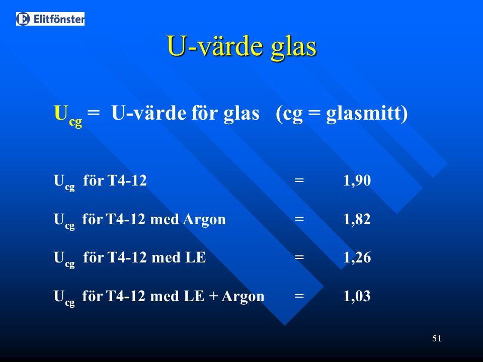 51 U cg = U-värde för glas (cg = glasmitt) U cg för T4-12 =1,90 U cg för T4-12 med Argon=1,82 U cg för T4-12 med LE = 1,26 U cg för T4-12 med LE + Arg