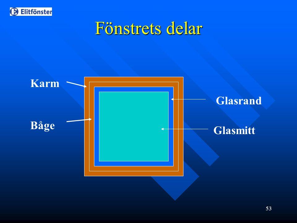 53 Karm Båge Glasmitt Fönstrets delar Glasrand