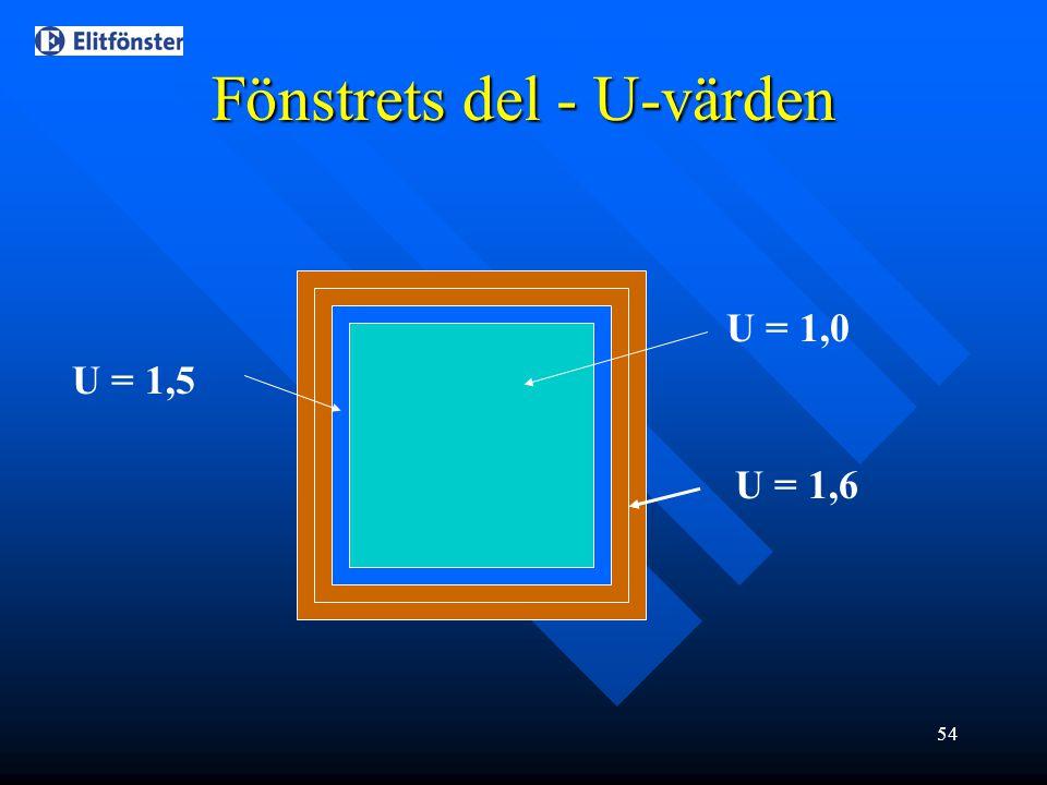 54 U = 1,0 U = 1,6 U = 1,5 Fönstrets del - U-värden