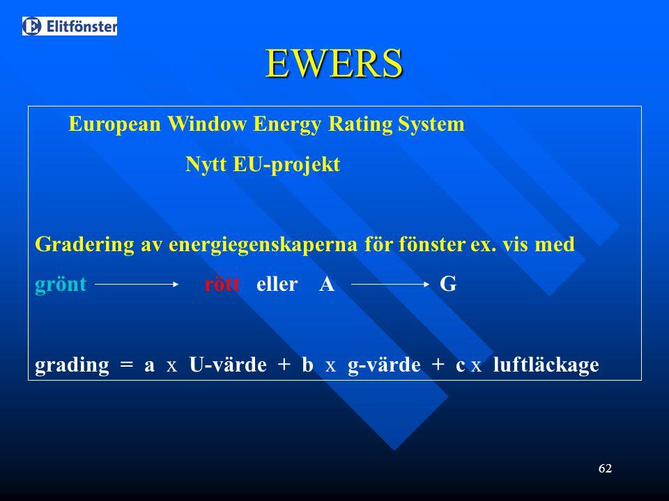 62 EWERS European Window Energy Rating System Nytt EU-projekt Gradering av energiegenskaperna för fönster ex. vis med grönt rött eller A G grading = a