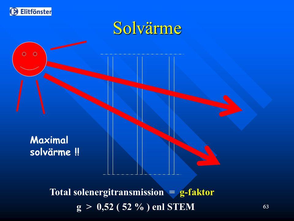 63 Solvärme Total solenergitransmission = g-faktor Maximal solvärme !! g > 0,52 ( 52 % ) enl STEM