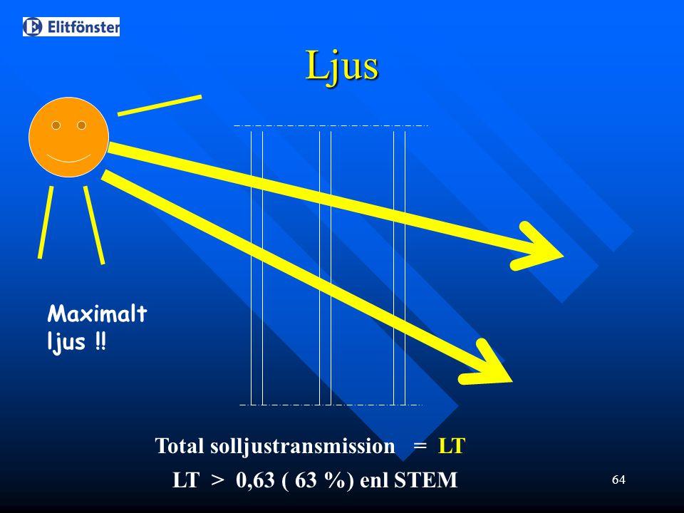 64 Ljus Total solljustransmission = LT Maximalt ljus !! LT > 0,63 ( 63 %) enl STEM