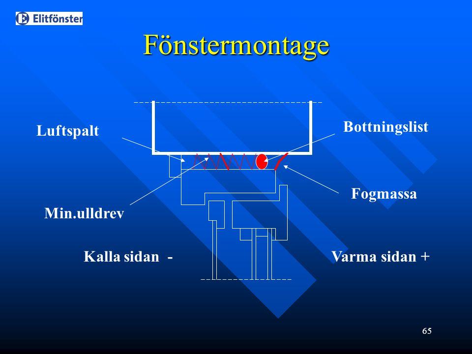 65 Luftspalt Min.ulldrev Bottningslist Fogmassa Fönstermontage Kalla sidan -Varma sidan +