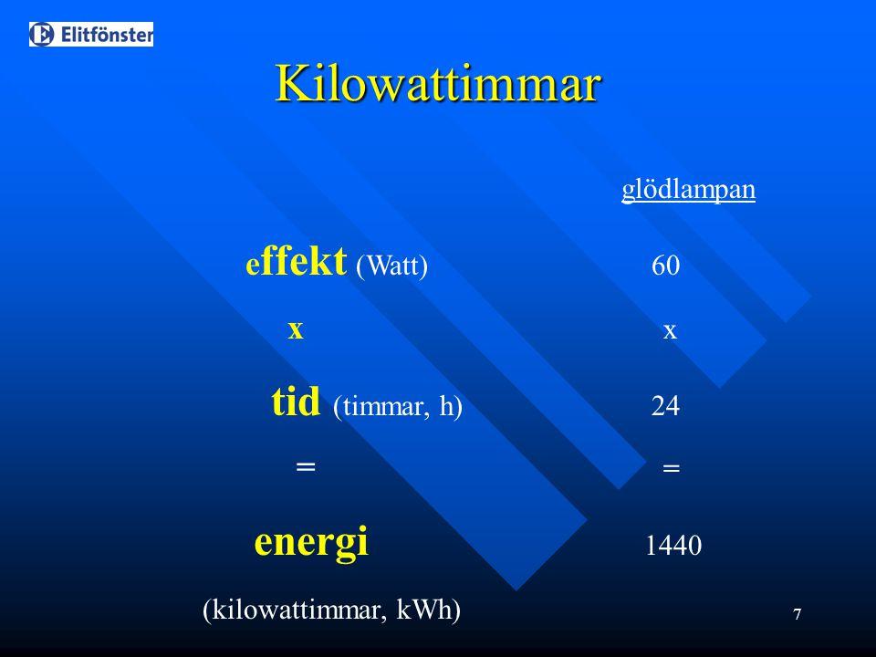 7 glödlampan e ffekt (Watt) 60 x x tid (timmar, h) 24 = = energi 1440 (kilowattimmar, kWh) Kilowattimmar