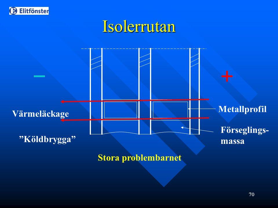 """70 Värmeläckage """"Köldbrygga"""" Isolerrutan Stora problembarnet Metallprofil Förseglings- massa"""