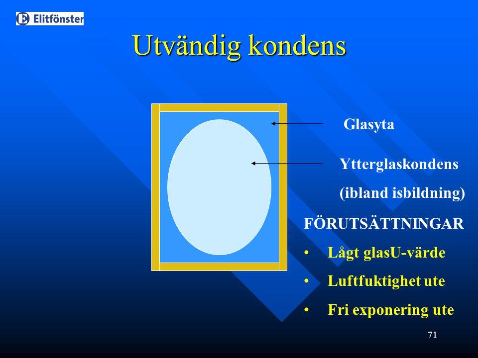 71 Utvändig kondens Glasyta Ytterglaskondens (ibland isbildning) FÖRUTSÄTTNINGAR •Lågt glasU-värde •Luftfuktighet ute •Fri exponering ute
