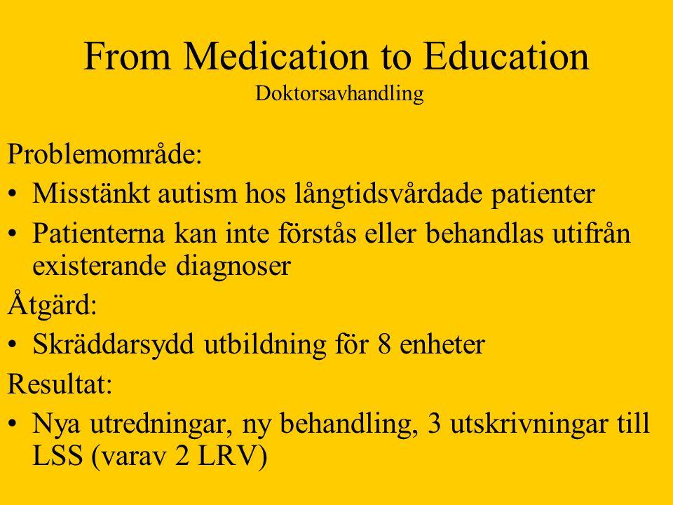 From Medication to Education Doktorsavhandling Problemområde: •Misstänkt autism hos långtidsvårdade patienter •Patienterna kan inte förstås eller behandlas utifrån existerande diagnoser Åtgärd: •Skräddarsydd utbildning för 8 enheter Resultat: •Nya utredningar, ny behandling, 3 utskrivningar till LSS (varav 2 LRV)
