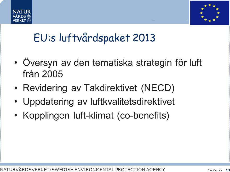 Bara naturlig försurning NATURVÅRDSVERKET/SWEDISH ENVIRONMENTAL PROTECTION AGENCY 14-06-2713 EU:s luftvårdspaket 2013 •Översyn av den tematiska strate