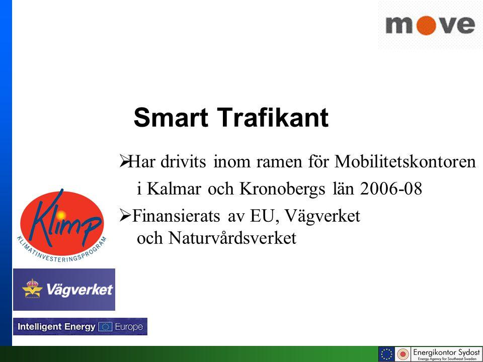 Smart Trafikant  Har drivits inom ramen för Mobilitetskontoren i Kalmar och Kronobergs län 2006-08  Finansierats av EU, Vägverket och Naturvårdsverket