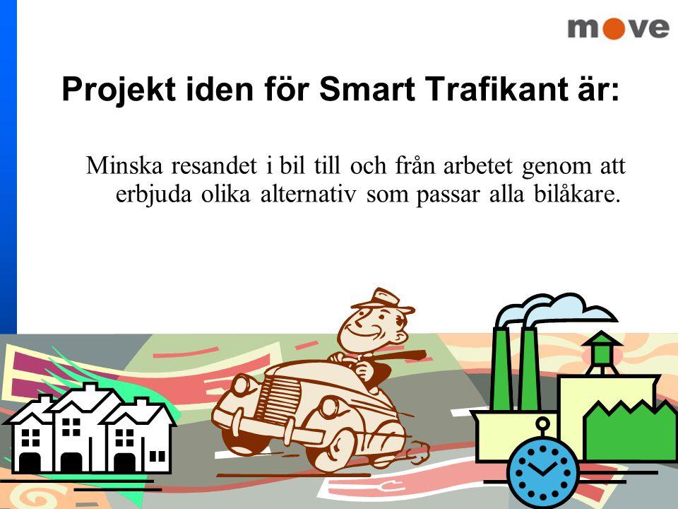 Projekt iden för Smart Trafikant är: Minska resandet i bil till och från arbetet genom att erbjuda olika alternativ som passar alla bilåkare.