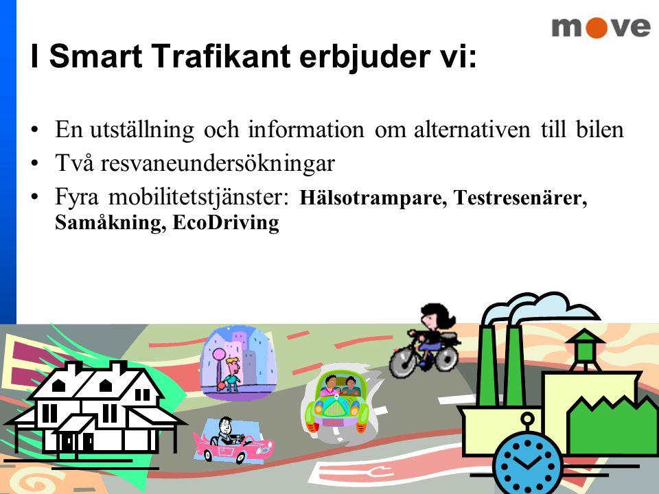 •En utställning och information om alternativen till bilen •Två resvaneundersökningar •Fyra mobilitetstjänster: Hälsotrampare, Testresenärer, Samåkning, EcoDriving I Smart Trafikant erbjuder vi: