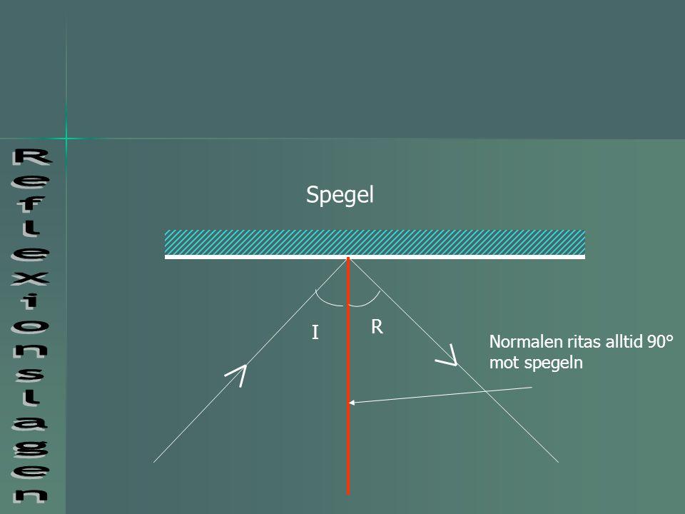 Bilder i konkava linser XX In parallellt med optiska axel ut genom fokus In genom skärningspunkten mellan linsen och optiska axeln rakt igenom In genom bortre fokus ut parallellt