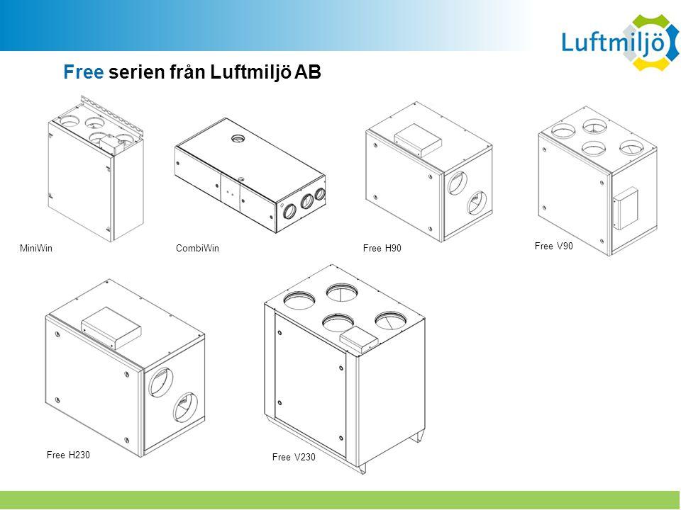 MiniWinFree H90 Free V90 Free H230 Free V230 Free serien från Luftmiljö AB CombiWin